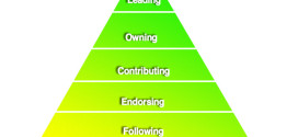 The Six Levels of the Engagement Pyramid