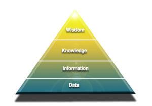 Wisdom-Pyramid